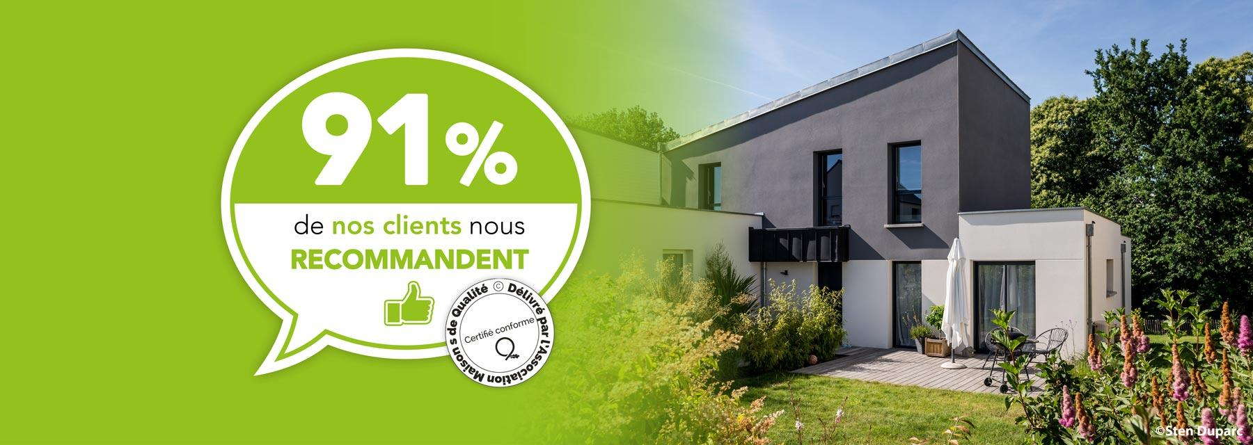 91% de nos clients recommandent Maisons Création à leur entourage